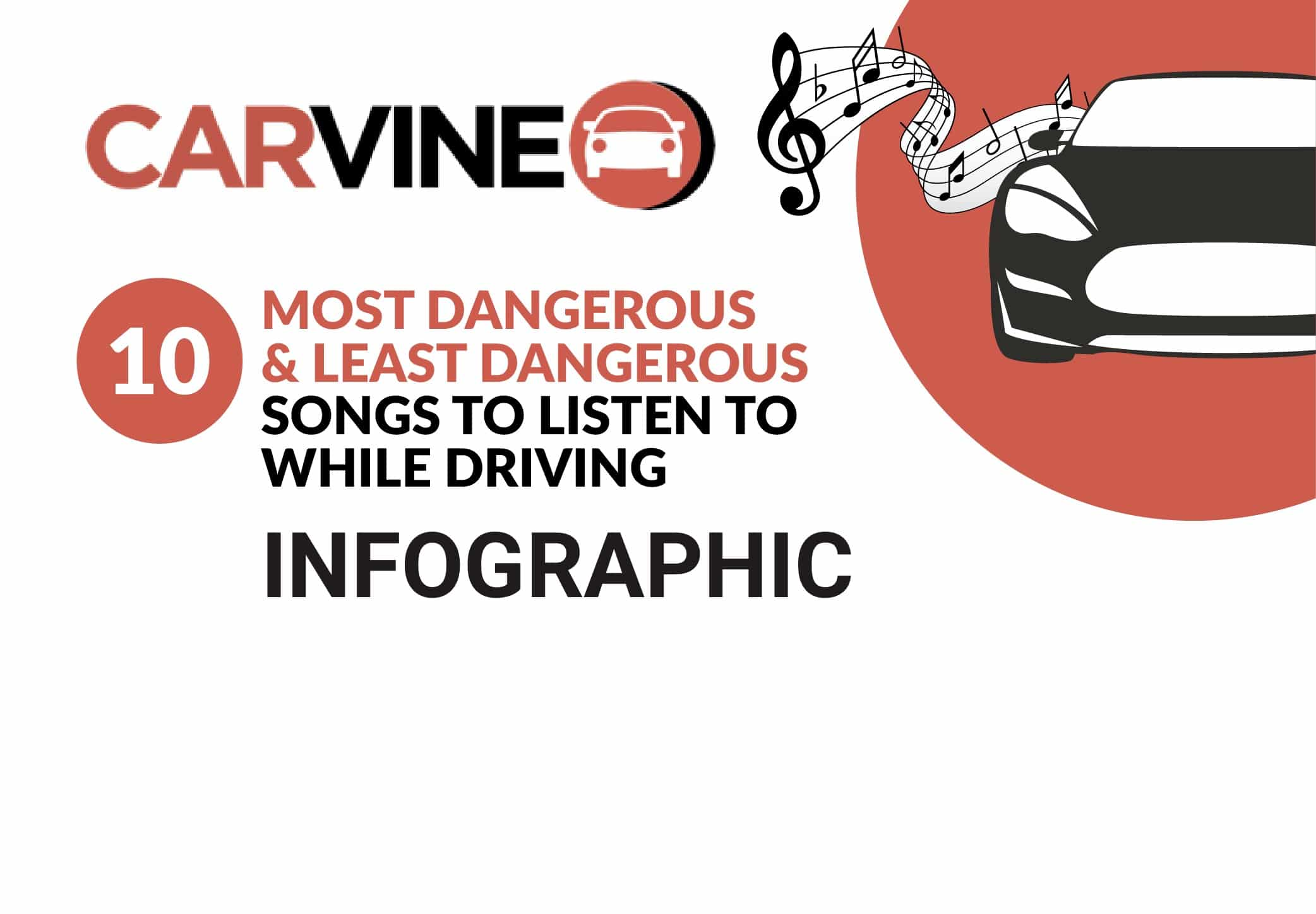 Most Dangerous & Least Dangerous Songs to Listen to While Driving